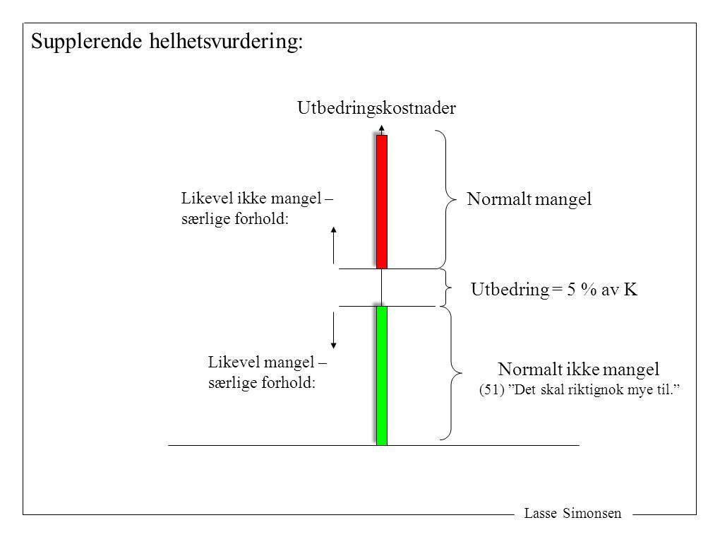 Lasse Simonsen Supplerende helhetsvurdering: Utbedringskostnader Utbedring = 5 % av K Likevel ikke mangel – særlige forhold: Likevel mangel – særlige forhold: Normalt mangel Normalt ikke mangel (51) Det skal riktignok mye til.