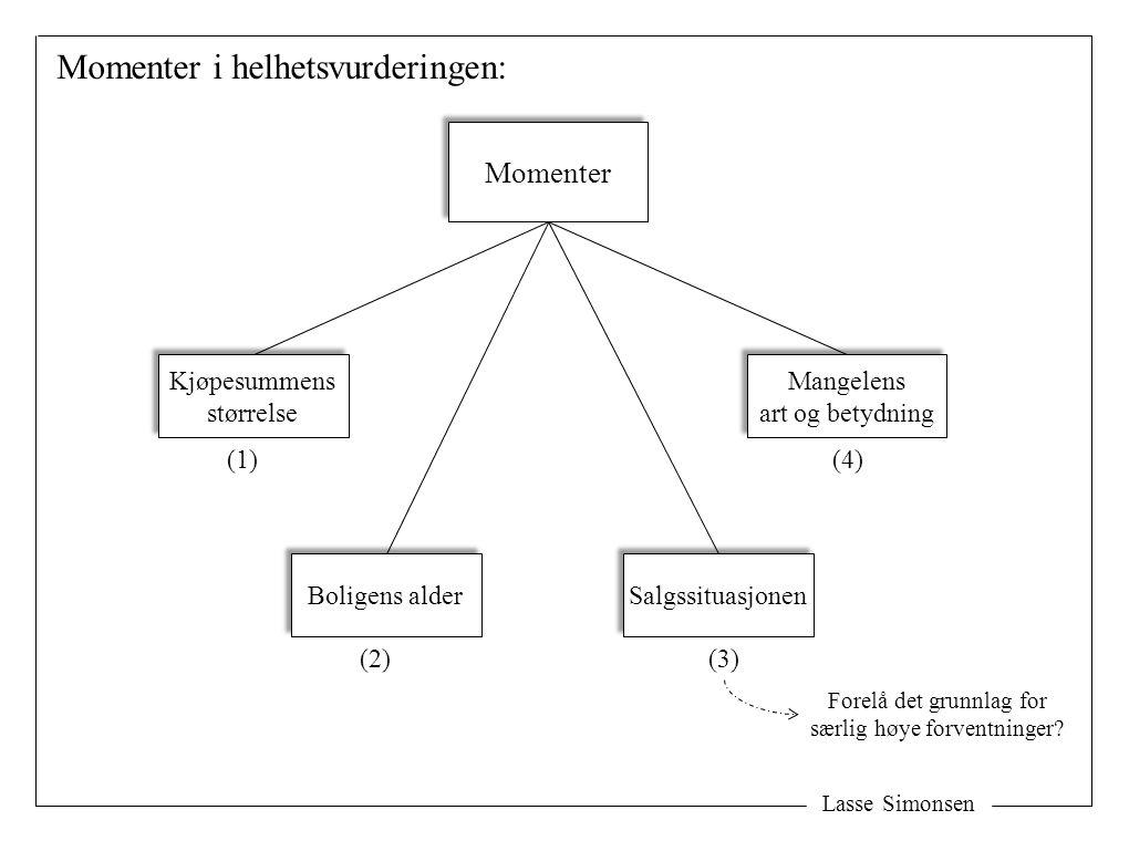 Lasse Simonsen Momenter i helhetsvurderingen: Momenter Kjøpesummens størrelse Kjøpesummens størrelse Mangelens art og betydning Mangelens art og betydning Salgssituasjonen (1) (3) (4) Boligens alder (2) Forelå det grunnlag for særlig høye forventninger
