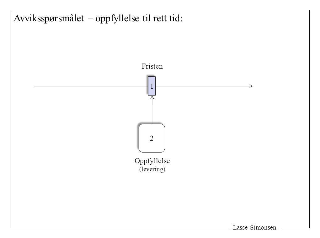 Lasse Simonsen Avviksspørsmålet – oppfyllelse til rett tid: 1 1 Fristen 2 2 Oppfyllelse (levering)