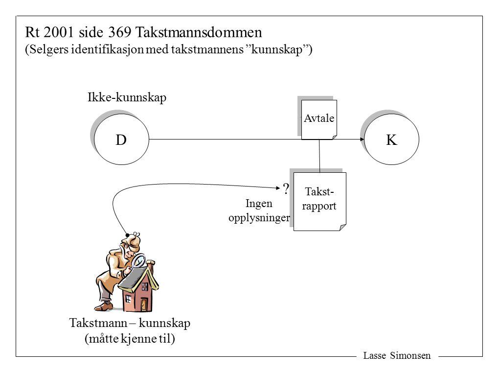 Avtale Takstmann – kunnskap (måtte kjenne til) Ikke-kunnskap Rt 2001 side 369 Takstmannsdommen (Selgers identifikasjon med takstmannens kunnskap ) D D K K Takst- rapport Takst- rapport .
