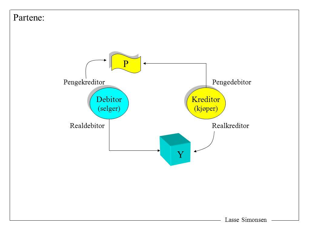 Lasse Simonsen Lovfastsatte begrensninger i ansvarsfraskrivelsen: Avhl § 3-9 Begrensninger Avhl § 3-9 Begrensninger Vesentleg ringare stand Vesentleg ringare stand Opplysningssvikt -§ 3-8 -§ 3-7 Opplysningssvikt -§ 3-8 -§ 3-7 NB!