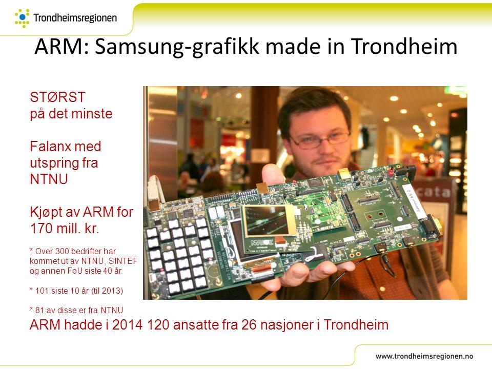 ARM: Samsung-grafikk made in Trondheim STØRST på det minste Falanx med utspring fra NTNU Kjøpt av ARM for 170 mill. kr. * Over 300 bedrifter har komme