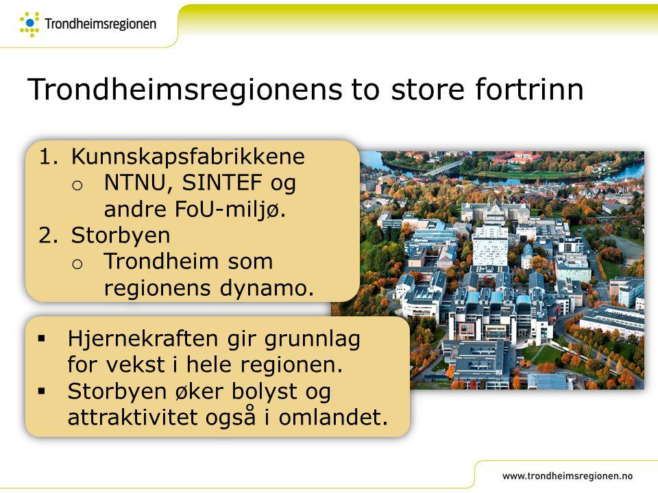 Trondheimsregionens to store fortrinn 1.Kunnskapsfabrikkene o NTNU, SINTEF og andre FoU-miljø. 2.Storbyen o Trondheim som regionens dynamo. 1.Kunnskap