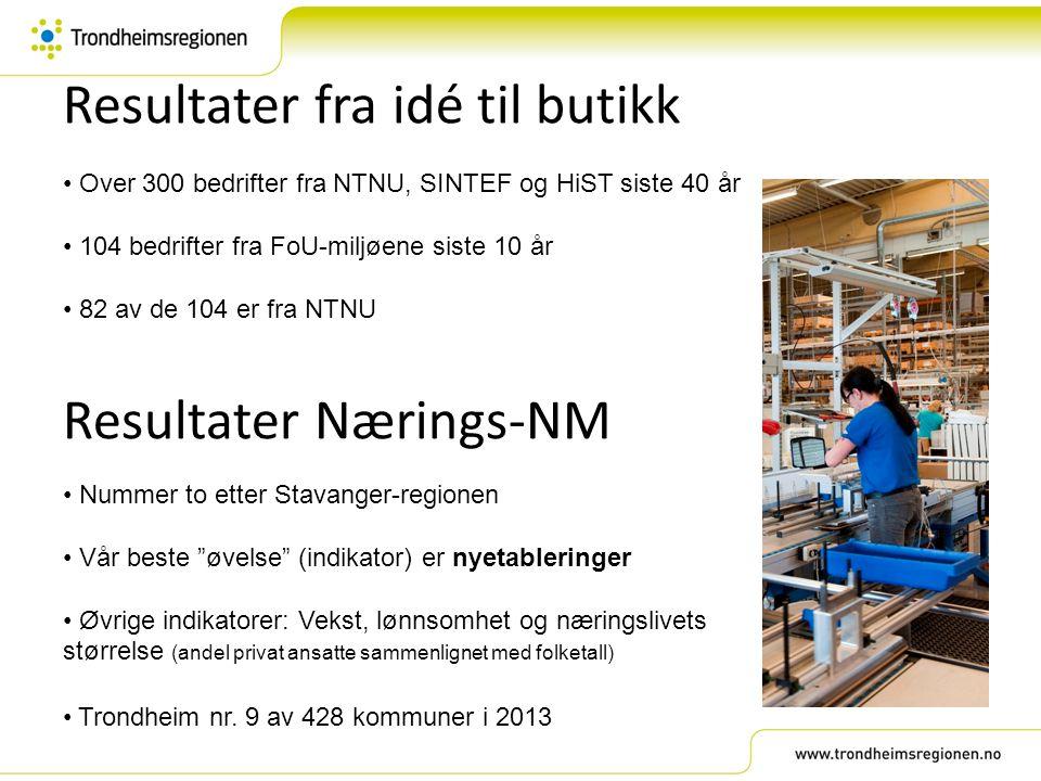 Resultater fra idé til butikk Over 300 bedrifter fra NTNU, SINTEF og HiST siste 40 år 104 bedrifter fra FoU-miljøene siste 10 år 82 av de 104 er fra N