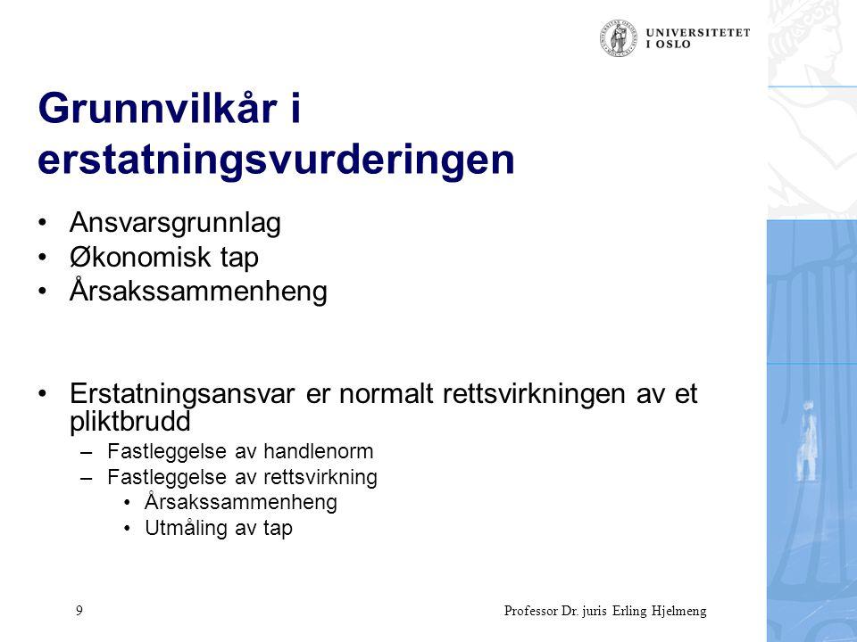 50 Professor Dr.juris Erling Hjelmeng Fradrag Skl.