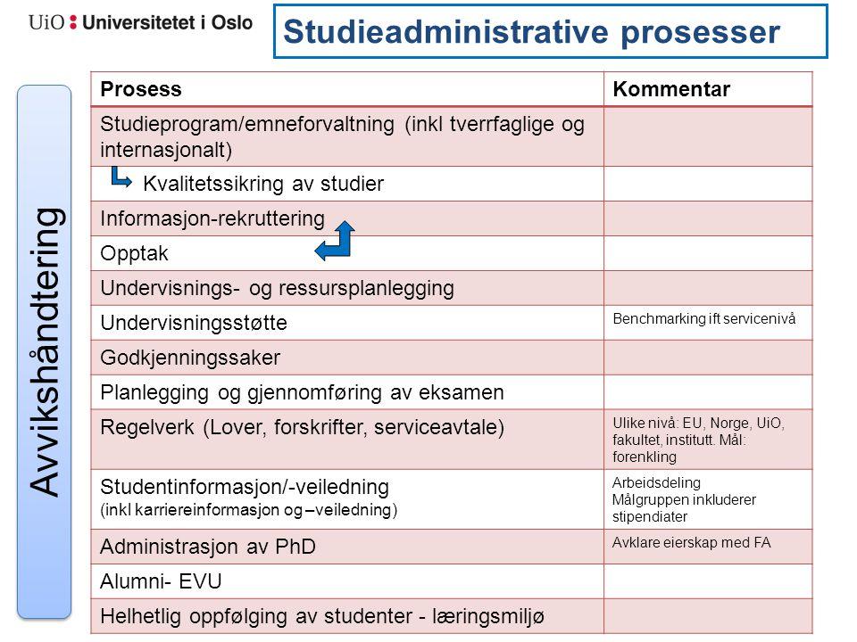 Studieadministrative prosesser ProsessKommentar Studieprogram/emneforvaltning (inkl tverrfaglige og internasjonalt) Kvalitetssikring av studier Inform
