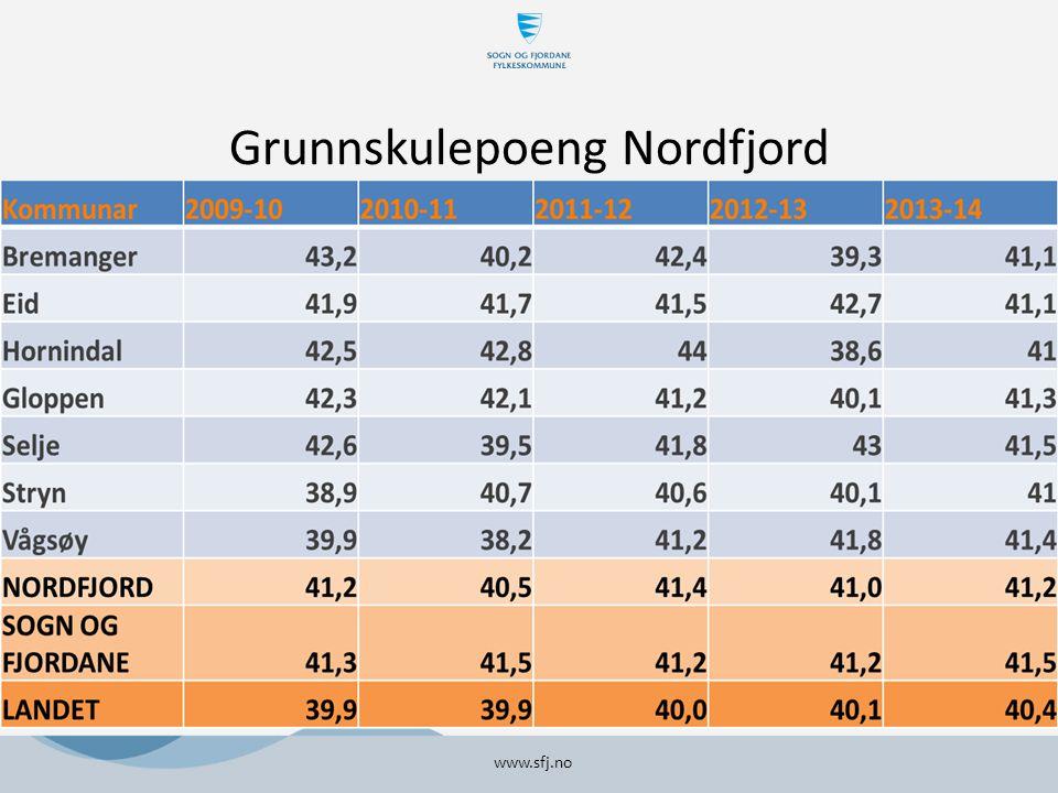 Grunnskulepoeng Nordfjord www.sfj.no