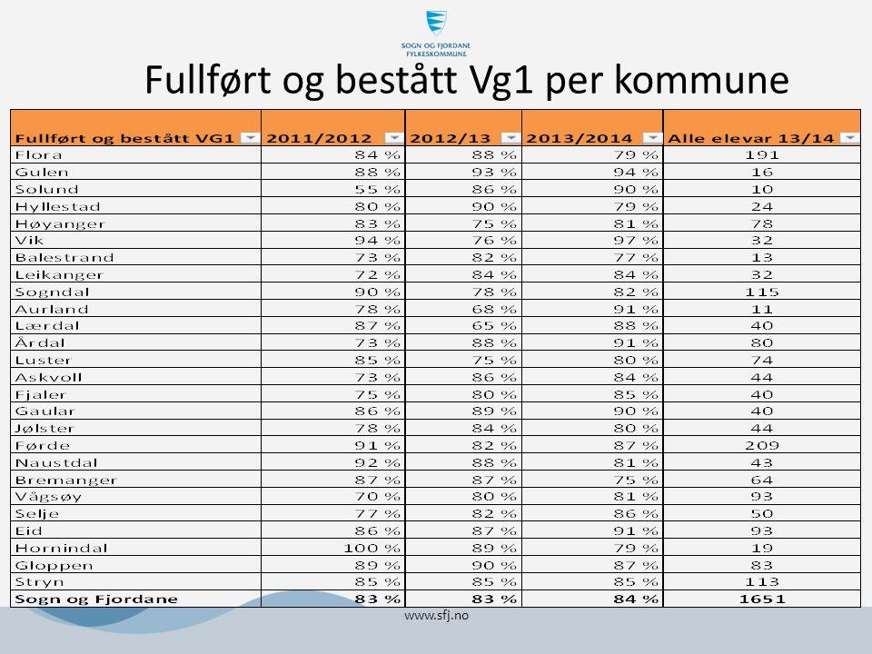 Yrkesfag Vg2 2013-2014 www.sfj.no