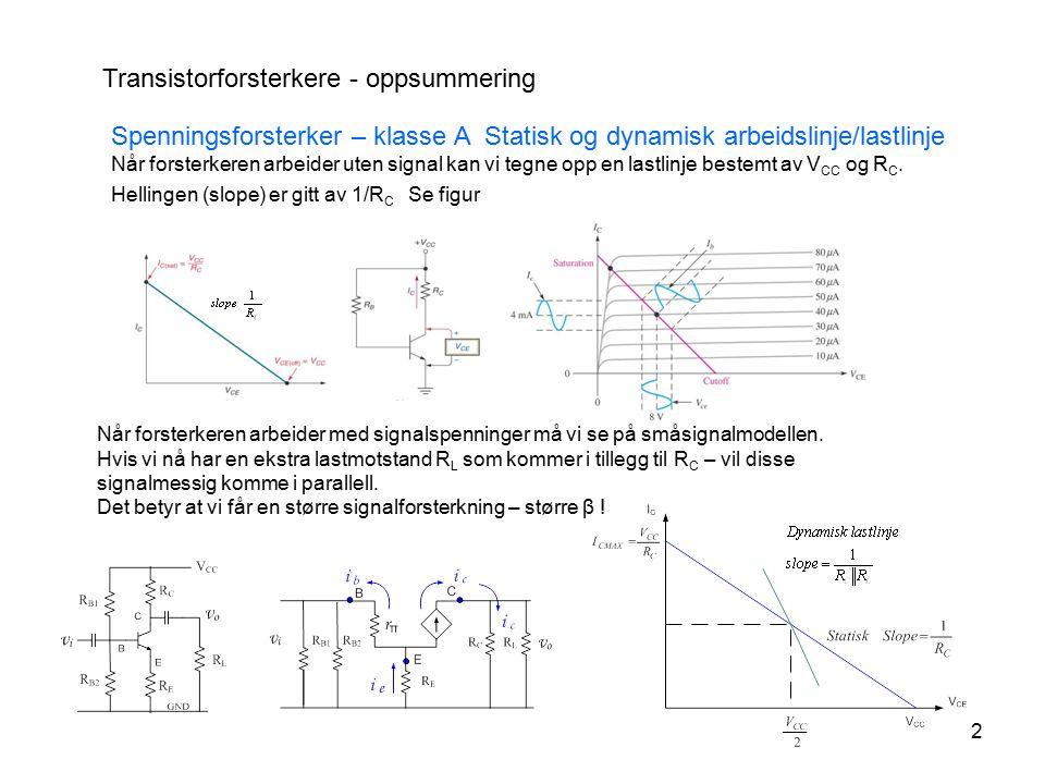 2 Transistorforsterkere - oppsummering Spenningsforsterker – klasse A Statisk og dynamisk arbeidslinje/lastlinje Når forsterkeren arbeider uten signal