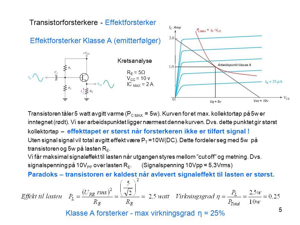 5 Transistorforsterkere - Effektforsterker Effektforsterker Klasse A (emitterfølger) Transistoren tåler 5 watt avgitt varme (P C MAX = 5w). Kurven for