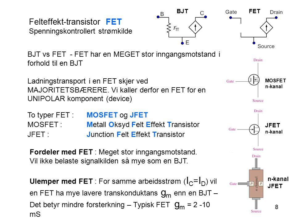 8 Felteffekt-transistor FET Spenningskontrollert strømkilde BJT vs FET - FET har en MEGET stor inngangsmotstand i forhold til en BJT Ladningstransport