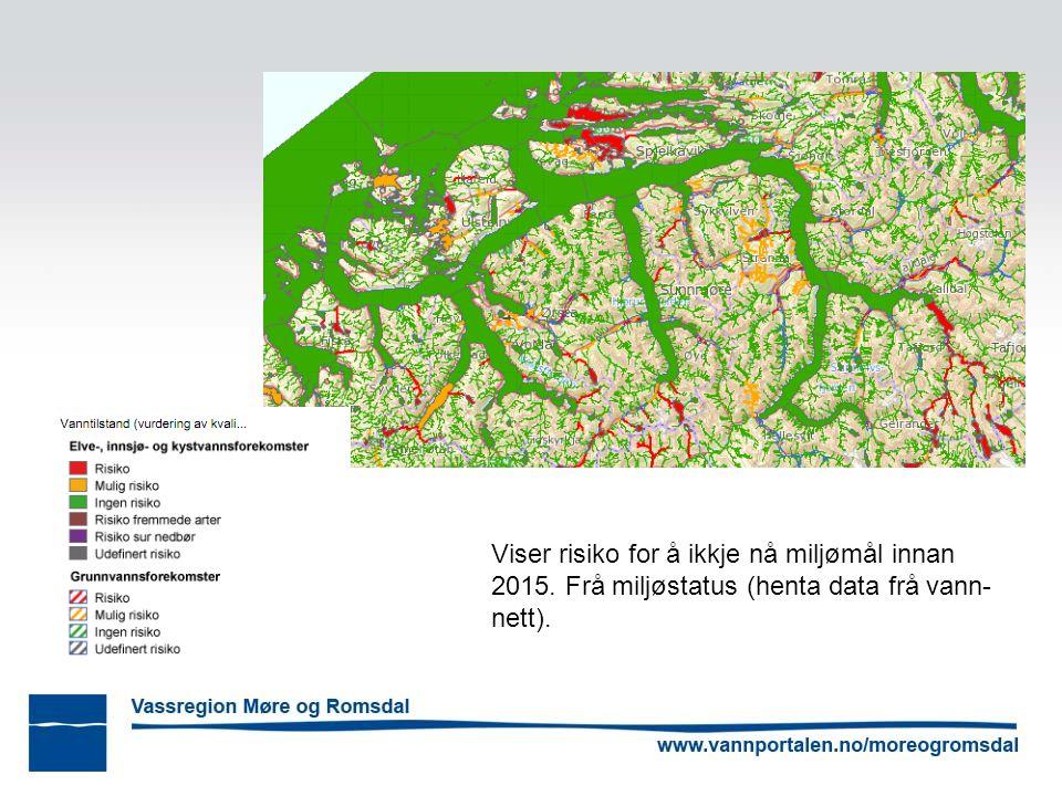 Viser risiko for å ikkje nå miljømål innan 2015. Frå miljøstatus (henta data frå vann- nett).
