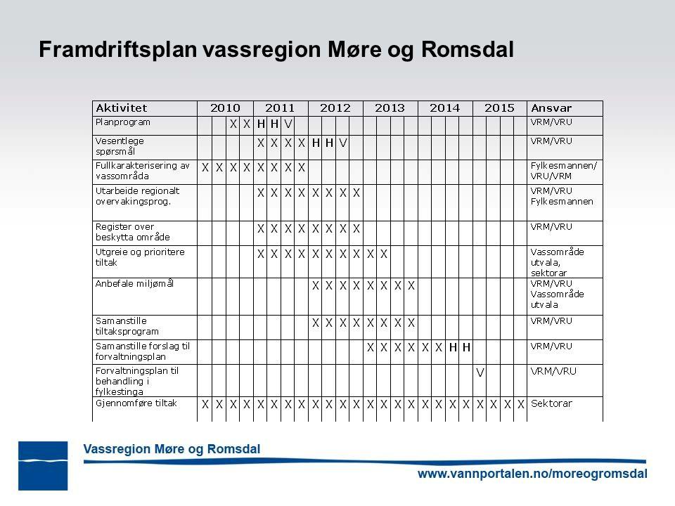 Framdriftsplan vassregion Møre og Romsdal