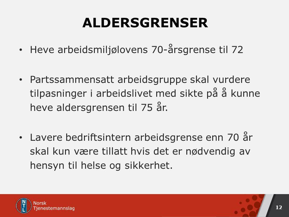 ALDERSGRENSER Heve arbeidsmiljølovens 70-årsgrense til 72 Partssammensatt arbeidsgruppe skal vurdere tilpasninger i arbeidslivet med sikte på å kunne heve aldersgrensen til 75 år.