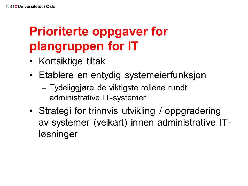 Prioriterte oppgaver for plangruppen for IT Kortsiktige tiltak Etablere en entydig systemeierfunksjon –Tydeliggjøre de viktigste rollene rundt administrative IT-systemer Strategi for trinnvis utvikling / oppgradering av systemer (veikart) innen administrative IT- løsninger