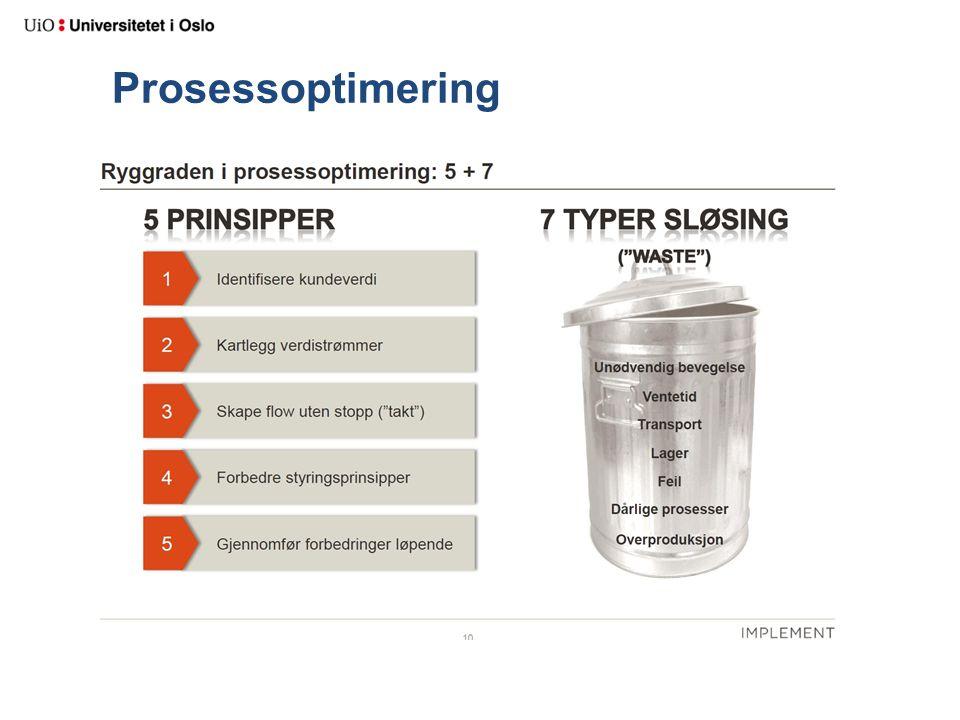 Prosessoptimering