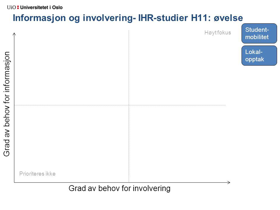 Informasjon og involvering- IHR-studier H11: øvelse Grad av behov for informasjon Grad av behov for involvering Prioriteres ikke Høyt fokus Student- mobilitet Lokal- opptak