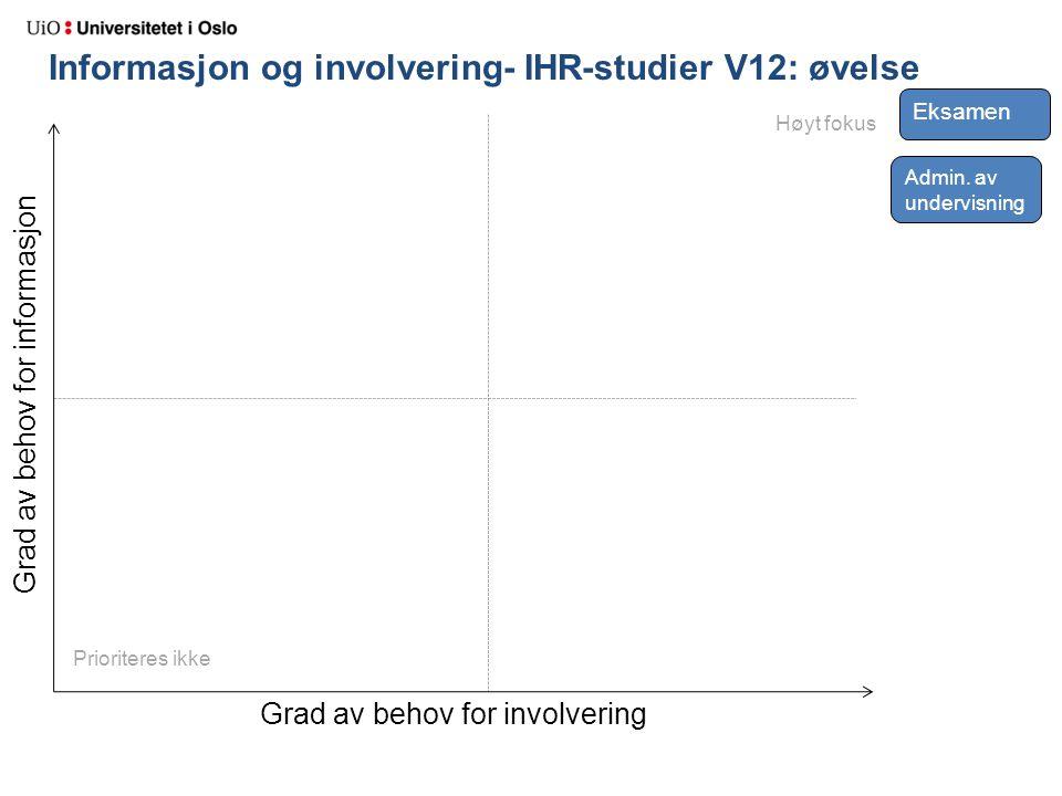 Informasjon og involvering- IHR-studier V12: øvelse Grad av behov for informasjon Grad av behov for involvering Prioriteres ikke Høyt fokus Eksamen Admin.