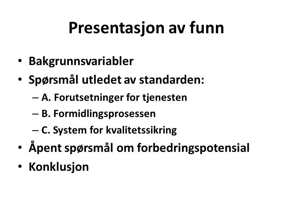 Presentasjon av funn Bakgrunnsvariabler Spørsmål utledet av standarden: – A. Forutsetninger for tjenesten – B. Formidlingsprosessen – C. System for kv
