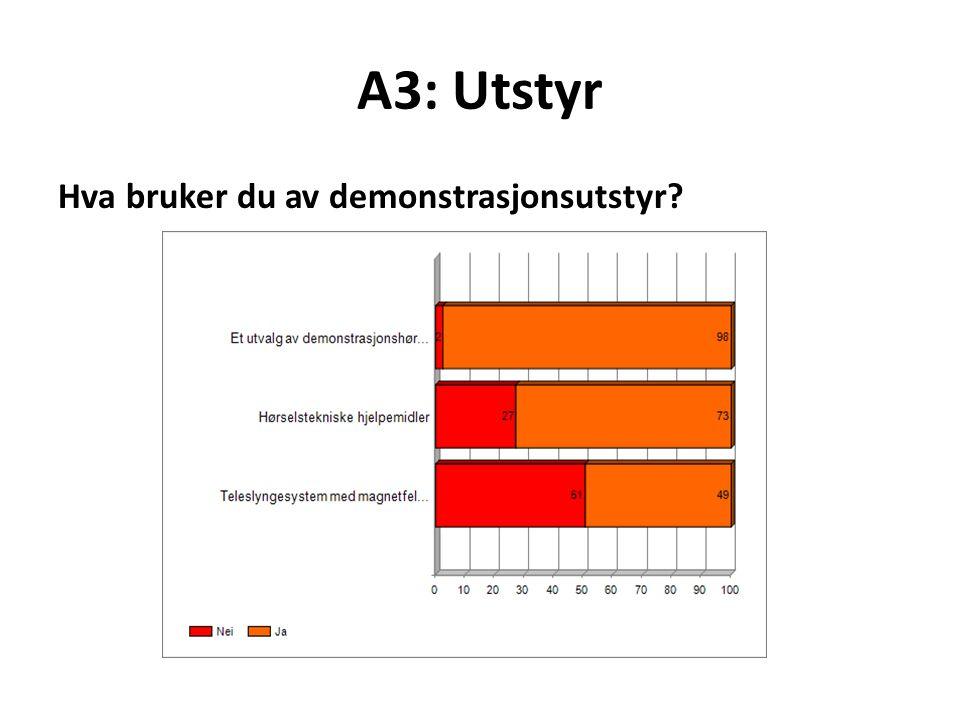 A3: Utstyr Hva bruker du av demonstrasjonsutstyr?