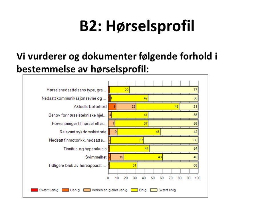 B2: Hørselsprofil Vi vurderer og dokumenter følgende forhold i bestemmelse av hørselsprofil: