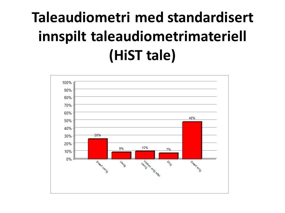 Taleaudiometri med standardisert innspilt taleaudiometrimateriell (HiST tale)