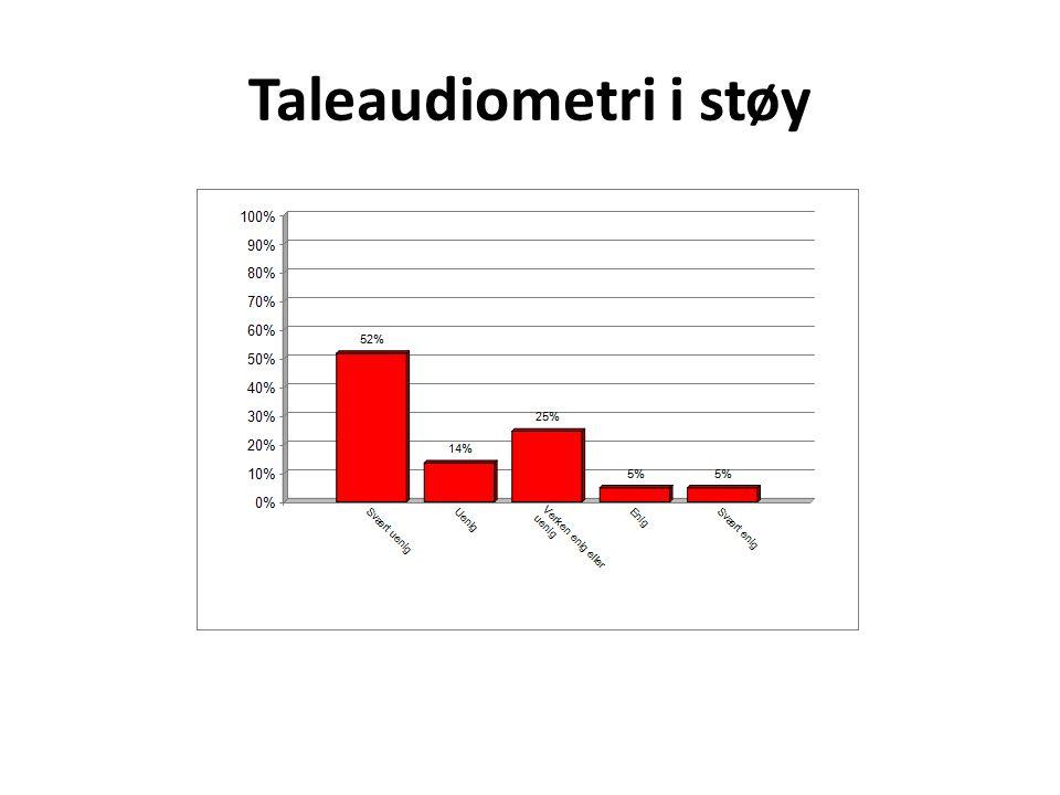 Taleaudiometri i støy