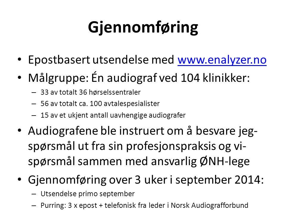 Gjennomføring Epostbasert utsendelse med www.enalyzer.nowww.enalyzer.no Målgruppe: Én audiograf ved 104 klinikker: – 33 av totalt 36 hørselssentraler