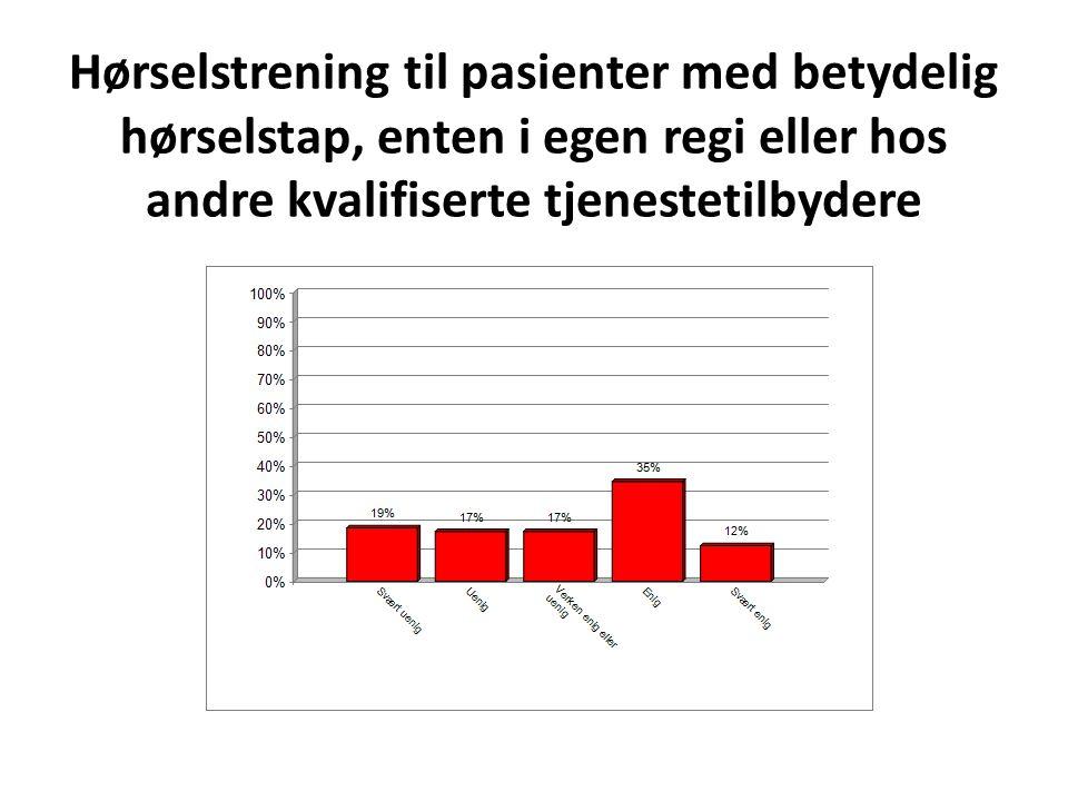 Hørselstrening til pasienter med betydelig hørselstap, enten i egen regi eller hos andre kvalifiserte tjenestetilbydere
