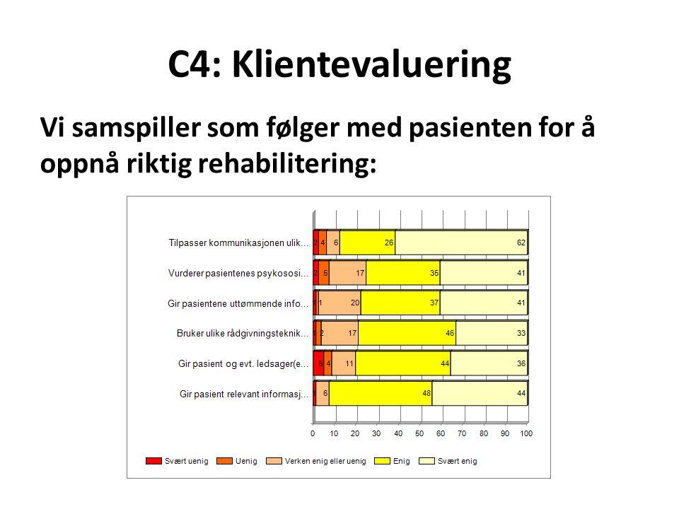 C4: Klientevaluering Vi samspiller som følger med pasienten for å oppnå riktig rehabilitering: