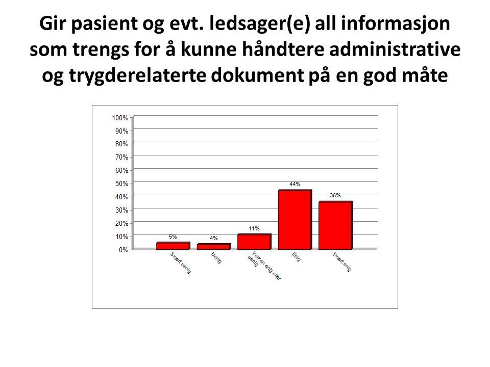 Gir pasient og evt. ledsager(e) all informasjon som trengs for å kunne håndtere administrative og trygderelaterte dokument på en god måte