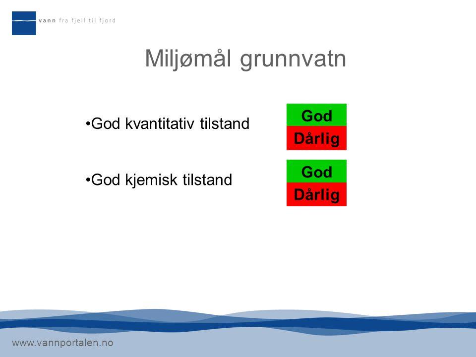 www.vannportalen.no Miljømål grunnvatn God kvantitativ tilstand God kjemisk tilstand God Dårlig God Dårlig