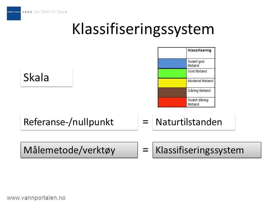 www.vannportalen.no Klassifiseringssystem Skala Referanse-/nullpunkt Naturtilstanden = Målemetode/verktøy Klassifiseringssystem =