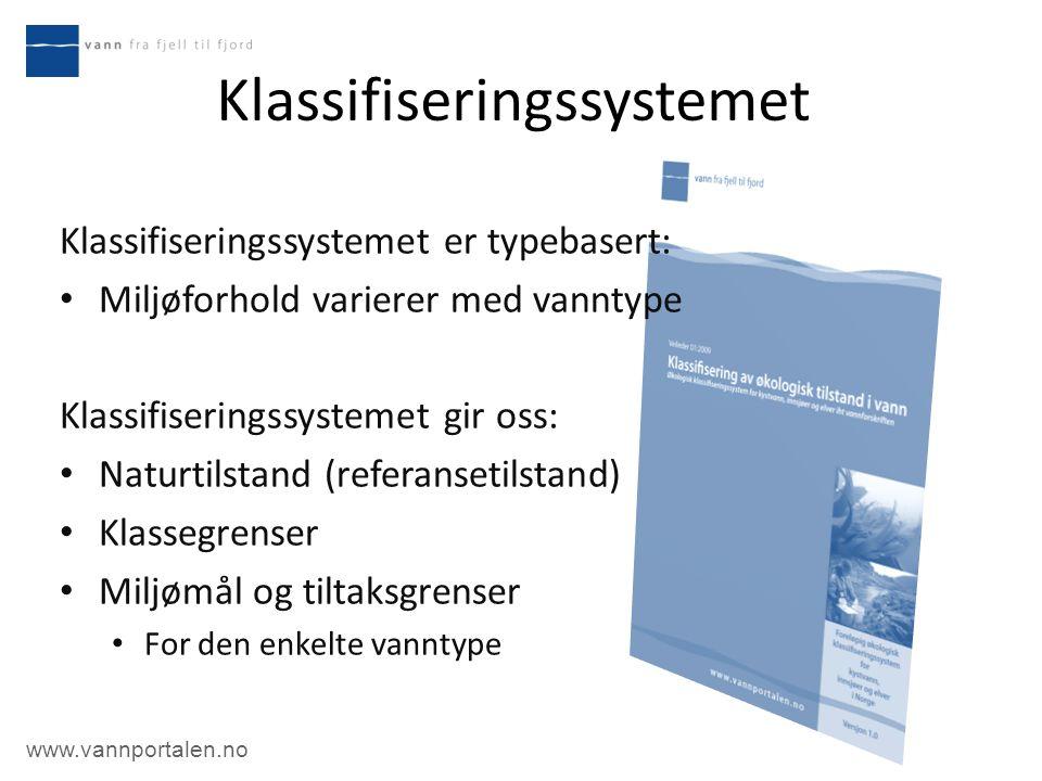 www.vannportalen.no Klassifiseringssystemet Klassifiseringssystemet er typebasert: Miljøforhold varierer med vanntype Klassifiseringssystemet gir oss: