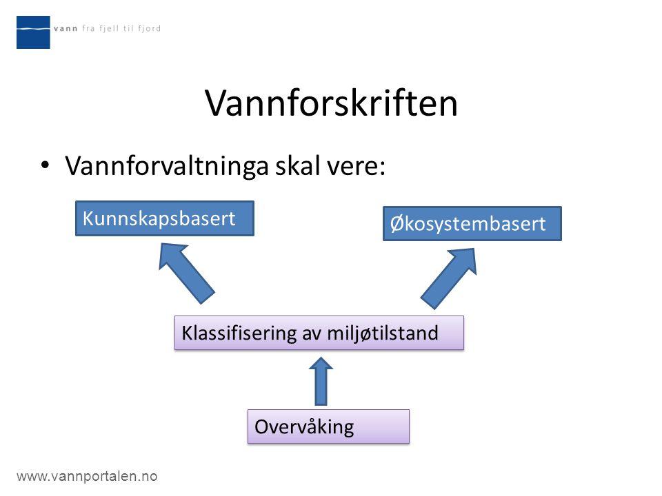 www.vannportalen.no Klassifisering av miljøtilstand - oppsummering Vannforskriften sin febermåling Formål: Er miljømålet nådd.