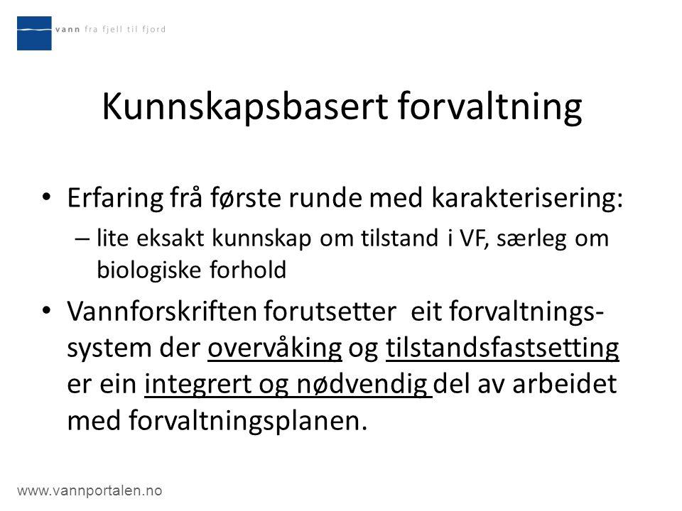 www.vannportalen.no Vanntilstand Forvaltnings- planer Tiltak Tiltaks- overvåking Rulleres hvert 6.