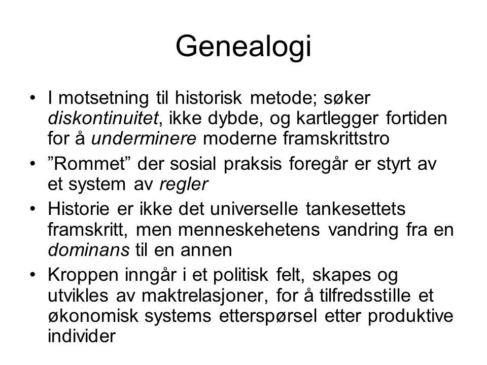 """Genealogi I motsetning til historisk metode; søker diskontinuitet, ikke dybde, og kartlegger fortiden for å underminere moderne framskrittstro """"Rommet"""