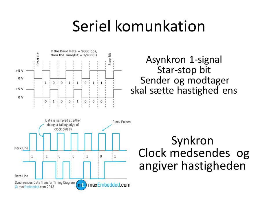 Seriel komunkation Asynkron 1-signal Star-stop bit Sender og modtager skal sætte hastighed ens Synkron Clock medsendes og angiver hastigheden