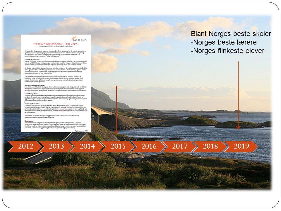 20122013201420152016201720182019 Blant Norges beste skoler -Norges beste lærere -Norges flinkeste elever
