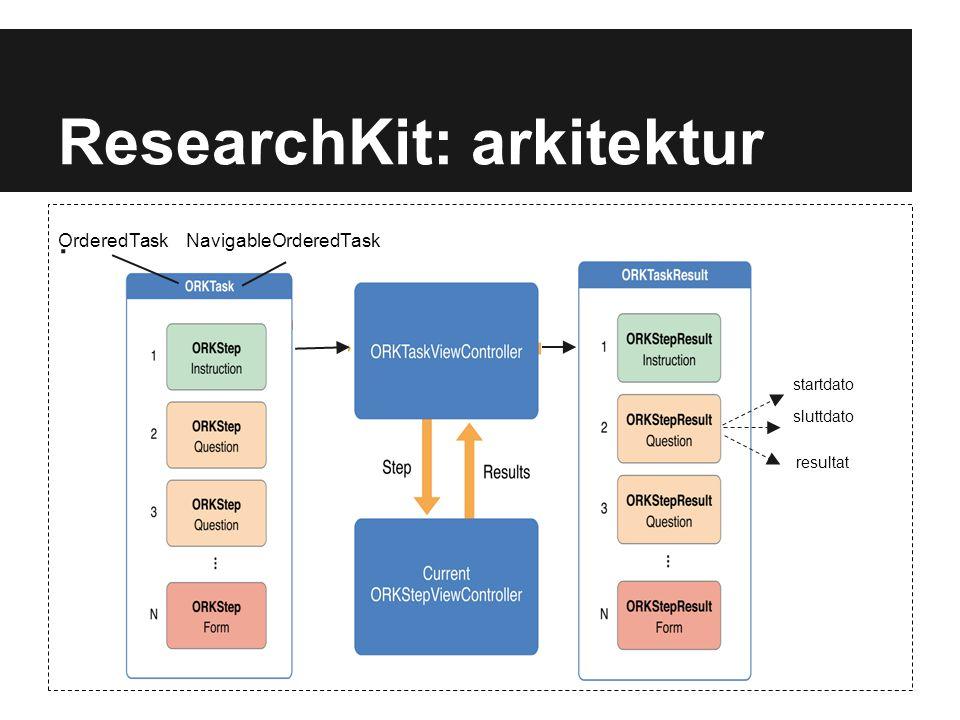 ResearchKit: arkitektur. OrderedTaskNavigableOrderedTask startdato sluttdato resultat