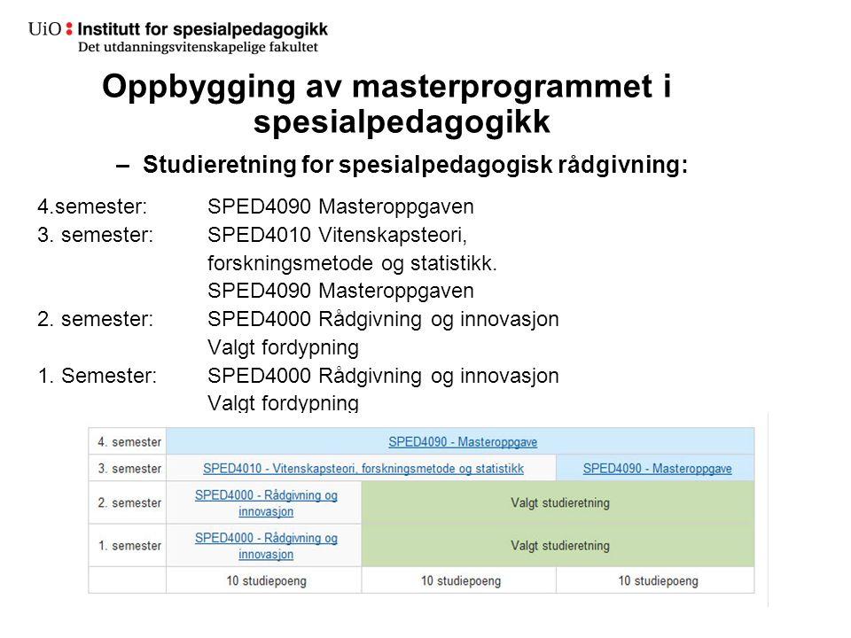Oppbygging av masterprogrammet i spesialpedagogikk – Studieretning for spesialpedagogisk utviklingsarbeid: 4.semester: SPED4090 Masteroppgaven 3.