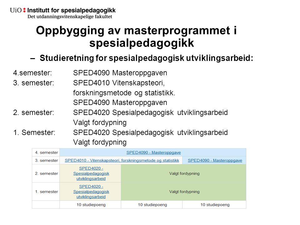Oppbygging av masterprogrammet i spesialpedagogikk – Studieretning for spesialpedagogisk utviklingsarbeid: 4.semester: SPED4090 Masteroppgaven 3. seme