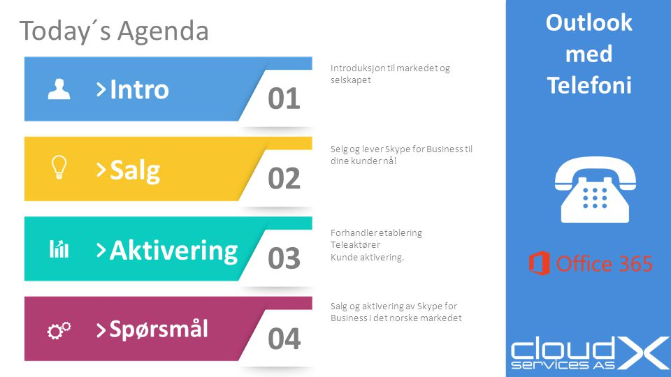 Today´s Agenda Outlook med Telefoni 01 02 03 04 Intro Salg Aktivering Spørsmål Introduksjon til markedet og selskapet Forhandler etablering Teleaktører Kunde aktivering.