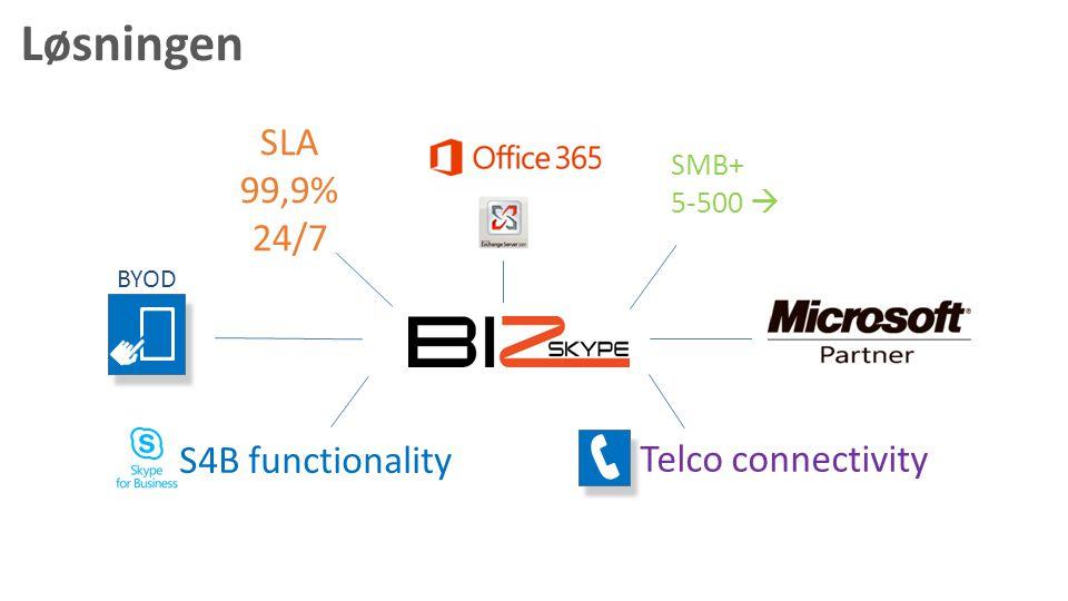 Løsningen SMB+ 5-500  SLA 99,9% 24/7 S4B functionality Telco connectivity BYOD