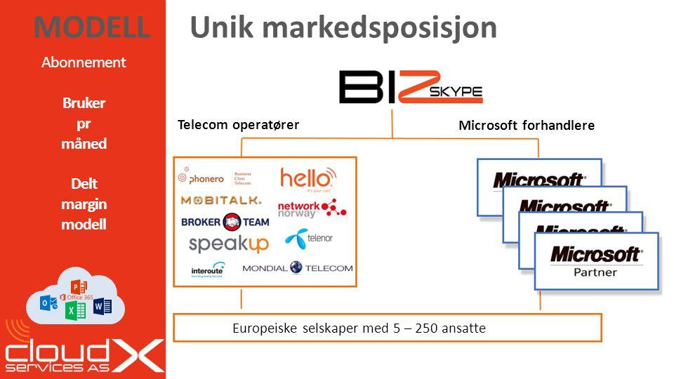 MODELL Unik markedsposisjon Abonnement Bruker pr måned Delt margin modell Europeiske selskaper med 5 – 250 ansatte Telecom operatører Microsoft forhan