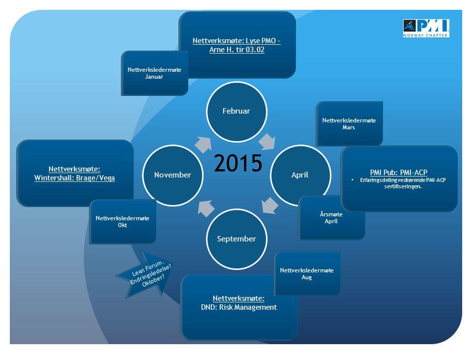 FebruarAprilSeptemberNovember 2015 Nettverksmøte: DND: Risk Management Nettverksmøte: Wintershall: Brage/Vega Nettverksmøte: Lyse PMO – Arne H.