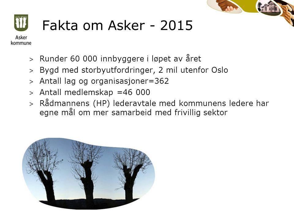 Fakta om Asker - 2015 > Runder 60 000 innbyggere i løpet av året > Bygd med storbyutfordringer, 2 mil utenfor Oslo > Antall lag og organisasjoner=362 > Antall medlemskap =46 000 > Rådmannens (HP) lederavtale med kommunens ledere har egne mål om mer samarbeid med frivillig sektor