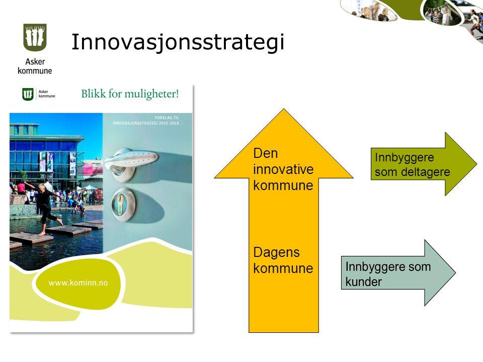 Innovasjonsstrategi Den innovative kommune Dagens kommune Innbyggere som deltagere