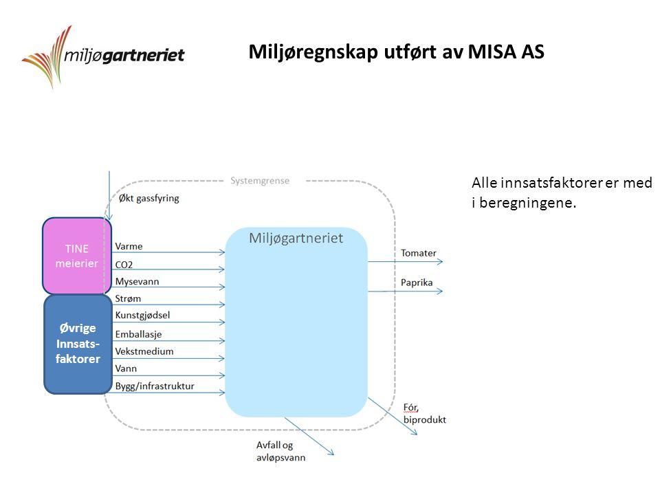 Miljøregnskap utført av MISA AS Alle innsatsfaktorer er med i beregningene.