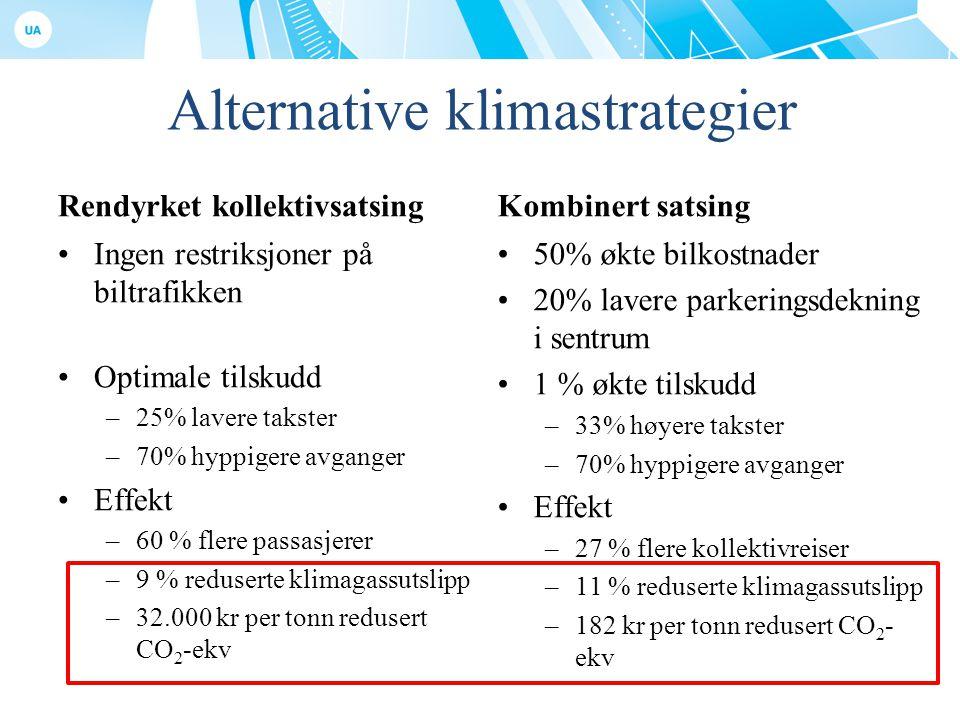 Alternative klimastrategier Rendyrket kollektivsatsing Ingen restriksjoner på biltrafikken Optimale tilskudd –25% lavere takster –70% hyppigere avganger Effekt –60 % flere passasjerer –9 % reduserte klimagassutslipp –32.000 kr per tonn redusert CO 2 -ekv Kombinert satsing 50% økte bilkostnader 20% lavere parkeringsdekning i sentrum 1 % økte tilskudd –33% høyere takster –70% hyppigere avganger Effekt –27 % flere kollektivreiser –11 % reduserte klimagassutslipp –182 kr per tonn redusert CO 2 - ekv